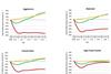 RIQ 9 climate risk graphs