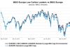 RIQ 9 MSCI low carbon leaders