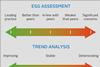 PIMCO's active portfolio management includes comprehensive ESG analysis