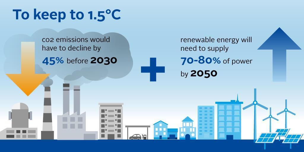 The IPCC special report on 1.5°C: key takeaways for PRI ...