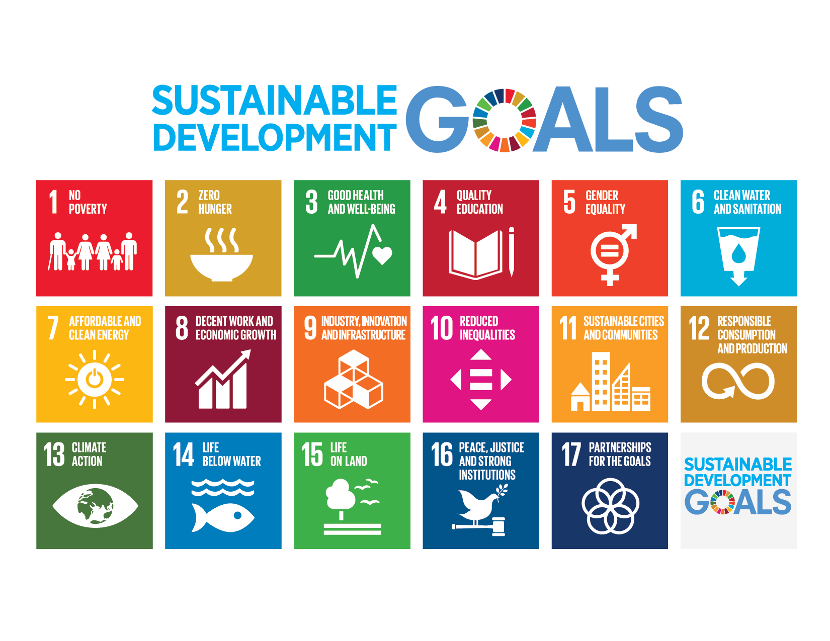 The SDG investment case   Reports/Guides   PRI