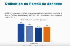 Webinaire PRI sur le Data Portal