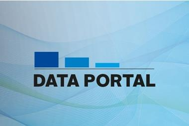 PRI Data Portal