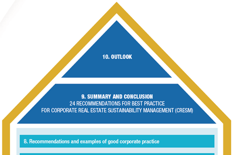 Sustainability Metrics: Translation and impact on property investment and management