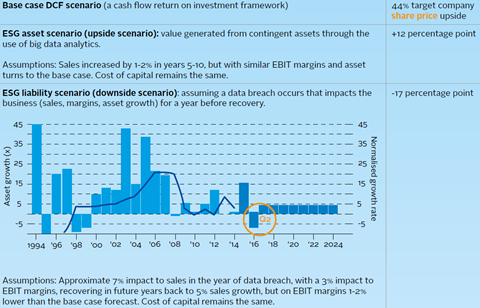 Case study RBC Global Asset Management