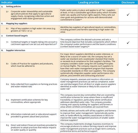 company checklist 2